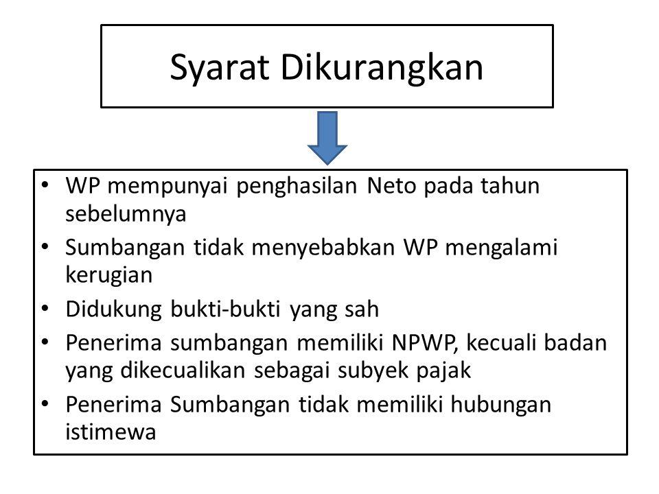 Syarat Dikurangkan WP mempunyai penghasilan Neto pada tahun sebelumnya Sumbangan tidak menyebabkan WP mengalami kerugian Didukung bukti-bukti yang sah Penerima sumbangan memiliki NPWP, kecuali badan yang dikecualikan sebagai subyek pajak Penerima Sumbangan tidak memiliki hubungan istimewa