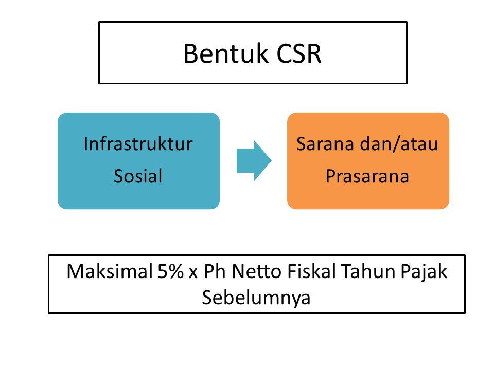 Bentuk CSR Infrastruktur Sosial Sarana dan/atau Prasarana Maksimal 5% x Ph Netto Fiskal Tahun Pajak Sebelumnya