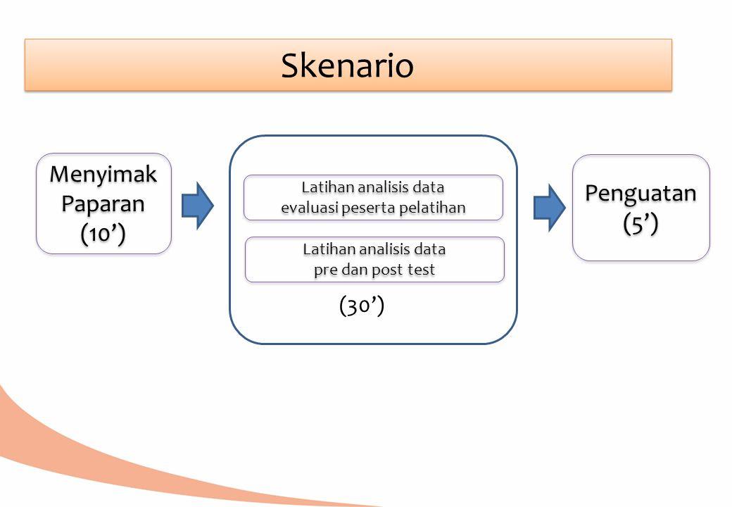 Bahan Presentasi Buku Pegangan Contoh Data Evaluasi Peserta Pelatihan Contoh Data Nilai UKG awal dan Tes Akhir Laptop Bahan/Media