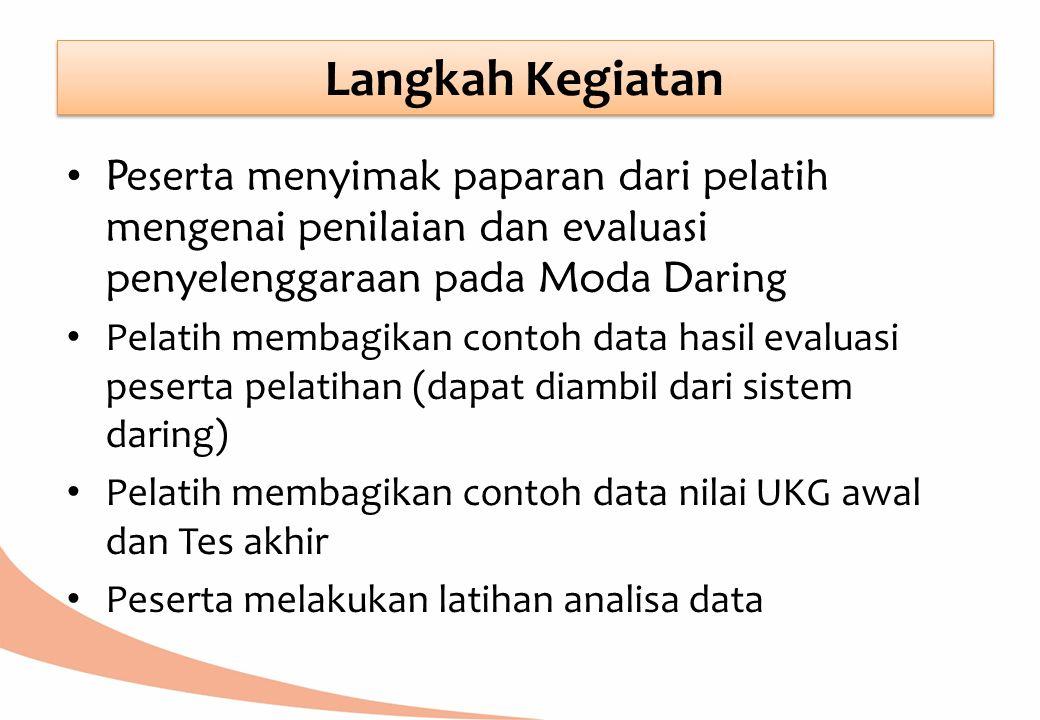 Cara Menghitung Relevansi Jumlah rerata persentase peserta yang merespon pertanyaan 1 + 6 (Q1+Q6) Sangat baik (excellent) dan Baik (Good) = (Q1+Q6) 2 RELEVANSI