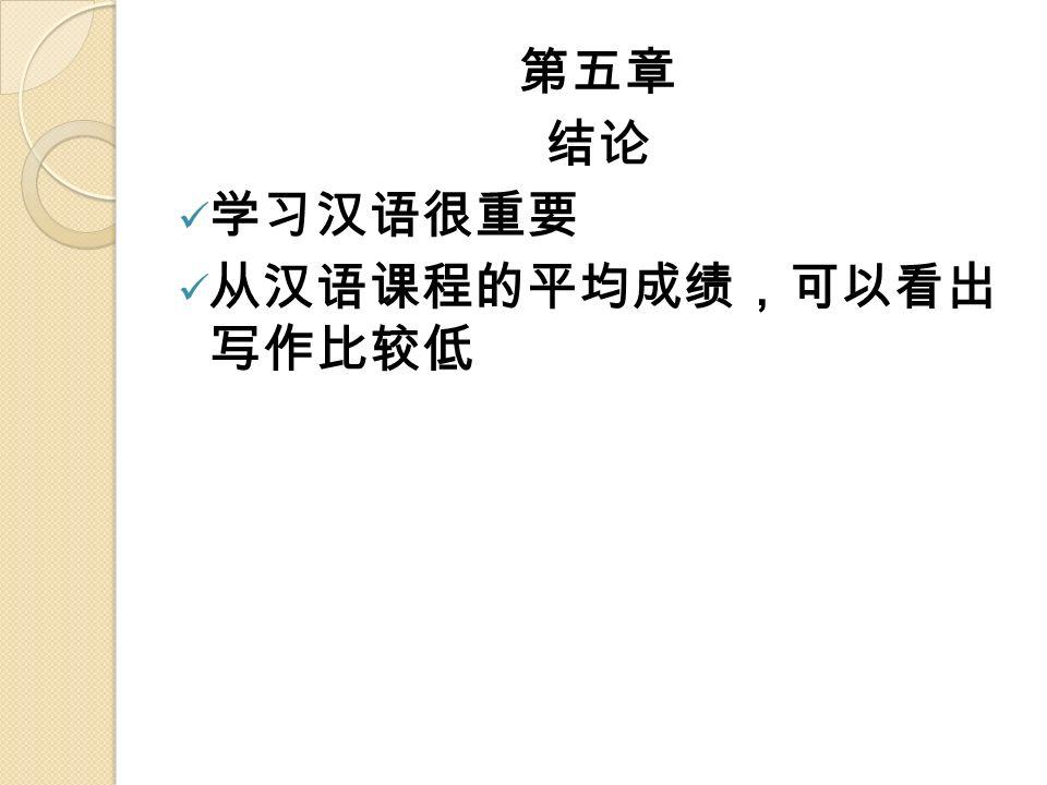 第五章 结论 学习汉语很重要 从汉语课程的平均成绩,可以看出 写作比较低