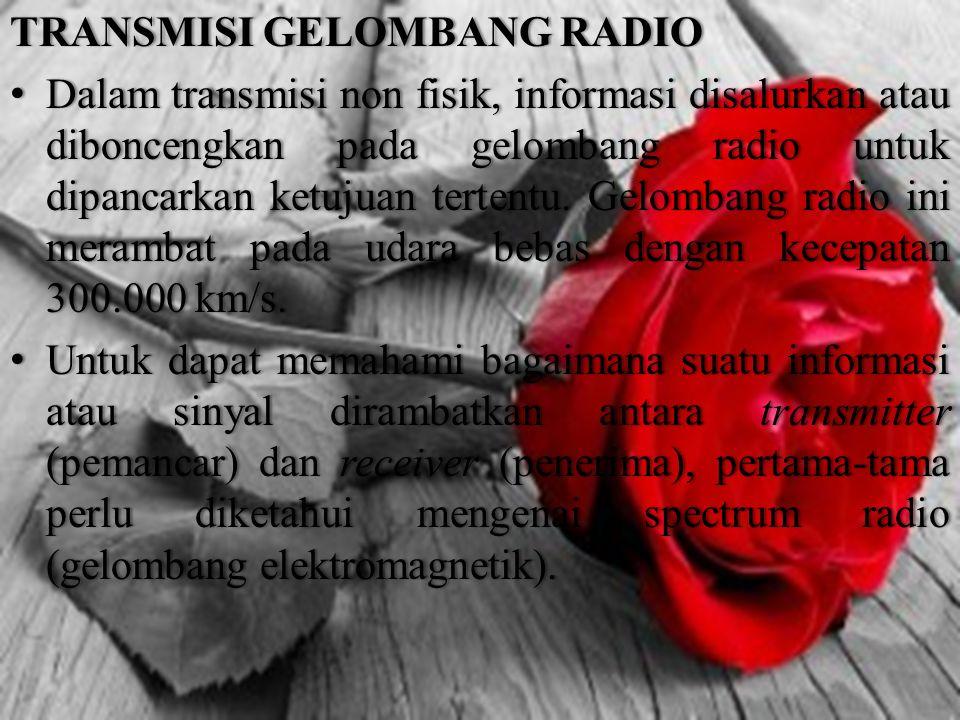 TRANSMISI GELOMBANG RADIOTRANSMISI GELOMBANG RADIO Dalam transmisi non fisik, informasi disalurkan atau diboncengkan pada gelombang radio untuk dipancarkan ketujuan tertentu.