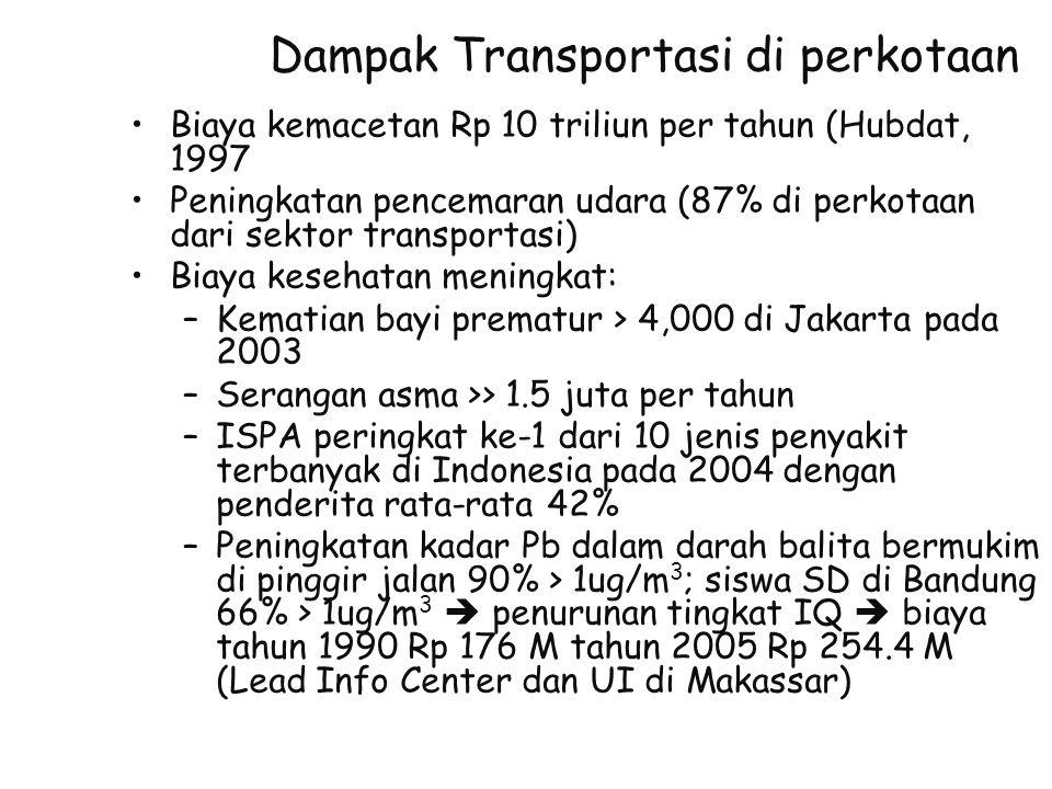 Dampak Transportasi di perkotaan Biaya kemacetan Rp 10 triliun per tahun (Hubdat, 1997 Peningkatan pencemaran udara (87% di perkotaan dari sektor tran