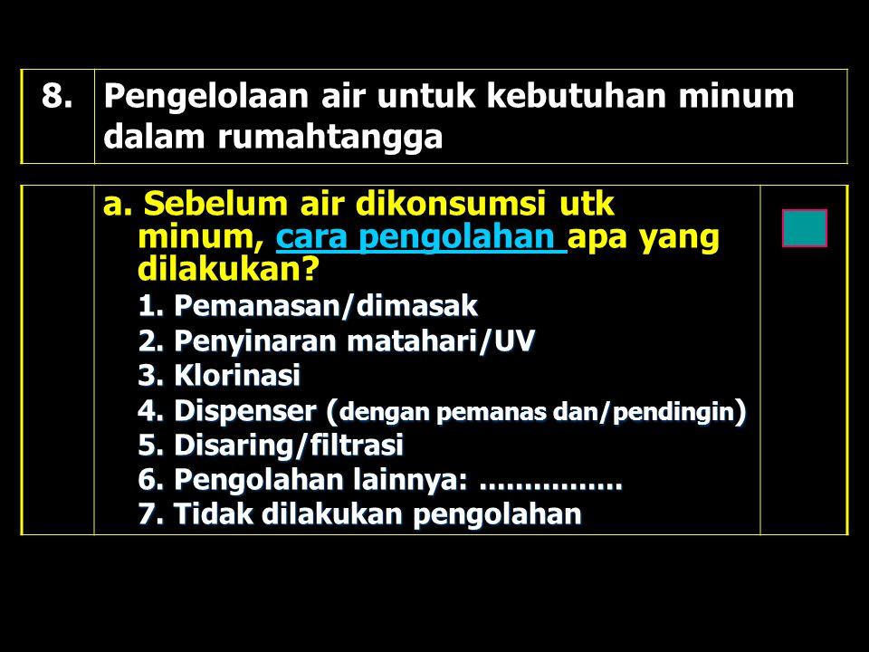 8.Pengelolaan air untuk kebutuhan minum dalam rumahtangga a.