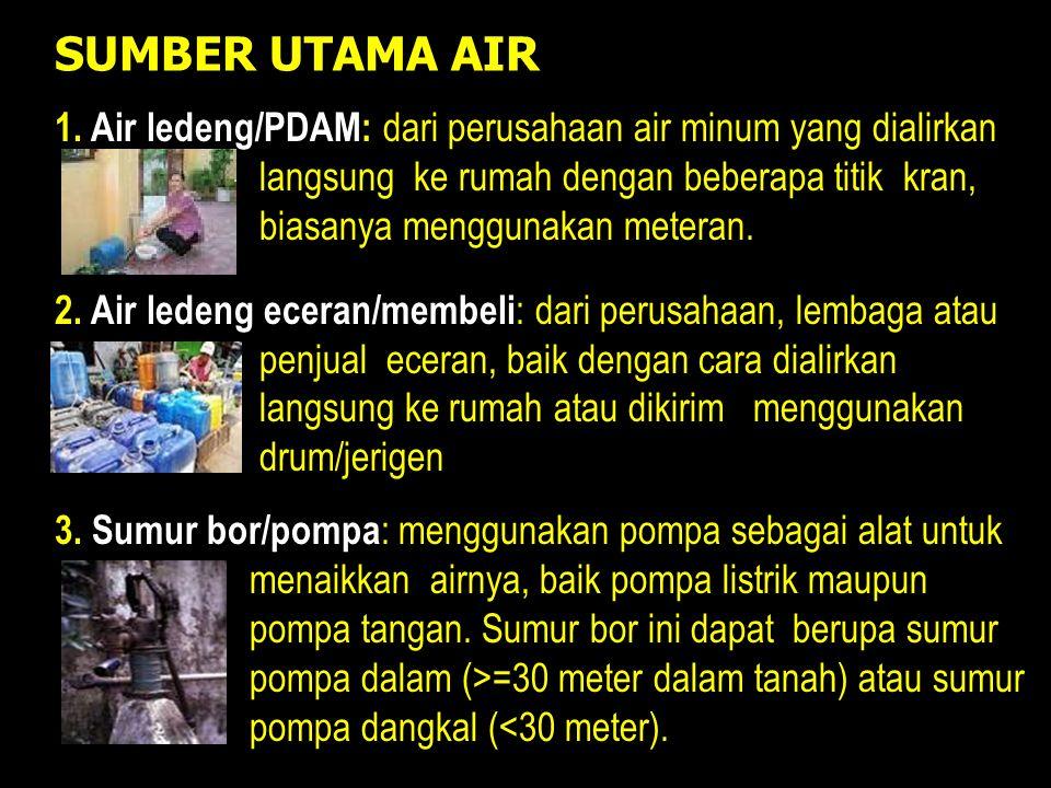 SUMBER UTAMA AIR 1. Air ledeng/PDAM: dari perusahaan air minum yang dialirkan langsung ke rumah dengan beberapa titik kran, biasanya menggunakan meter