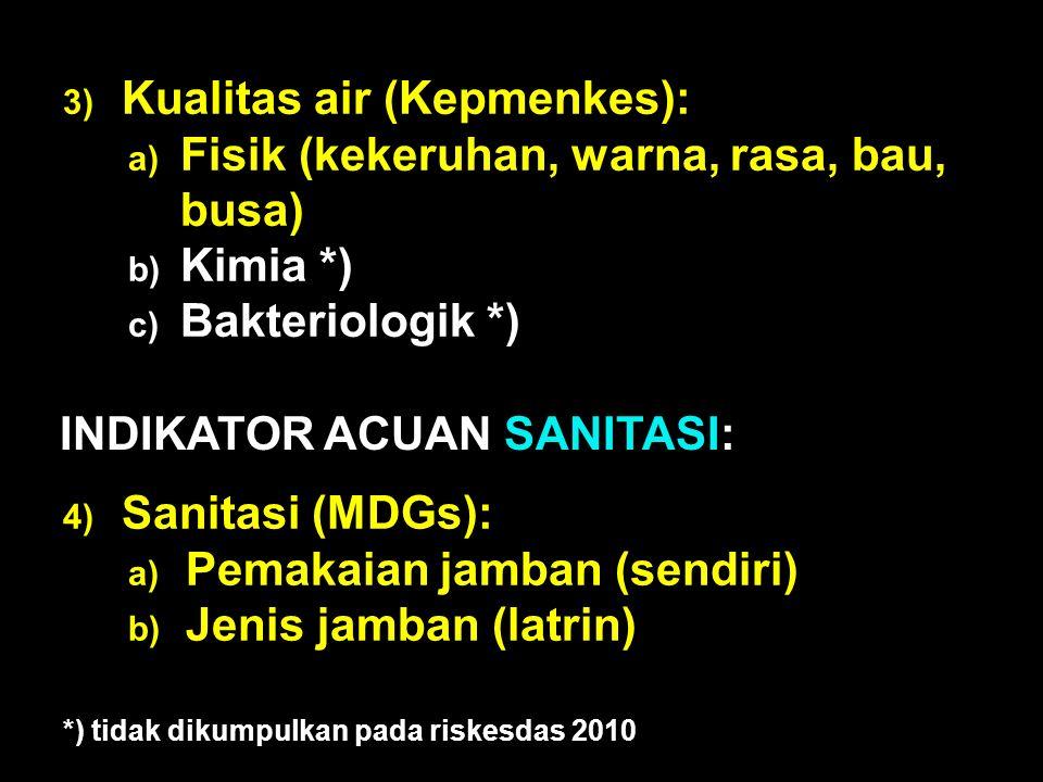 3) Kualitas air (Kepmenkes): a) Fisik (kekeruhan, warna, rasa, bau, busa) b) Kimia *) c) Bakteriologik *) 4) Sanitasi (MDGs): a) Pemakaian jamban (sendiri) b) Jenis jamban (latrin) INDIKATOR ACUAN SANITASI: *) tidak dikumpulkan pada riskesdas 2010