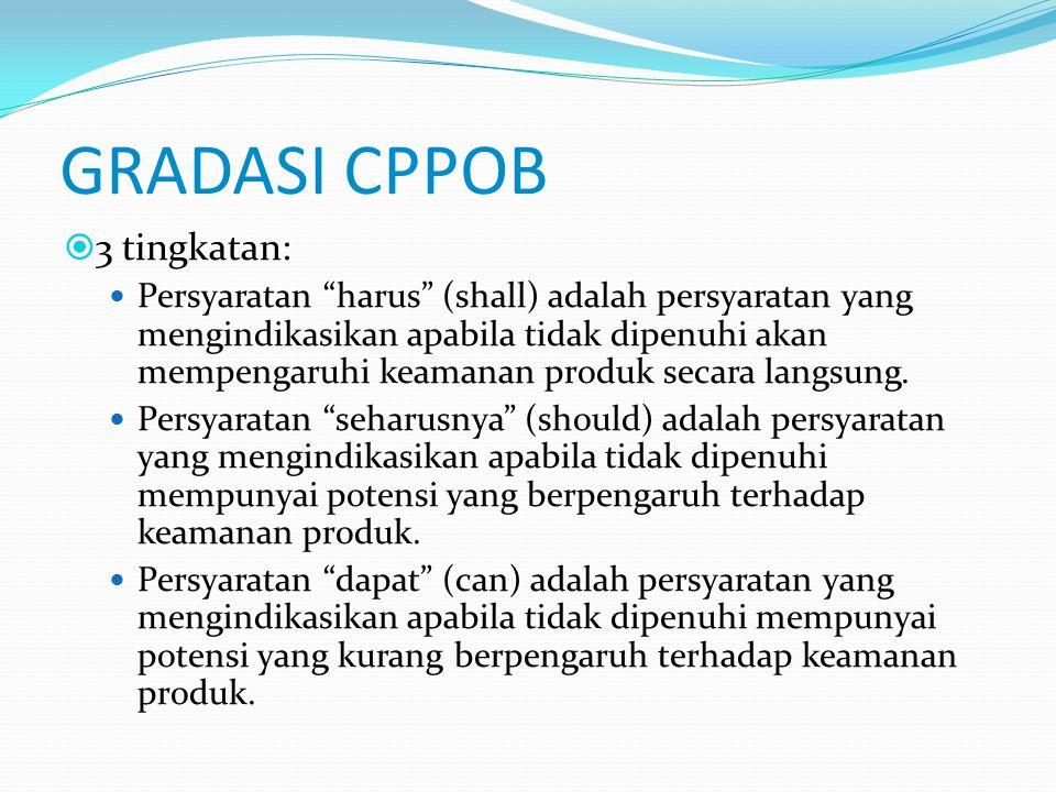 Ruang Lingkup Pedoman CPPOB 10. Pengemas 11. Label dan keterangan produk 12. Penyimpanan 13. Pemeliharaan dan program sanitasi 14. Pengangkutan 15. Do