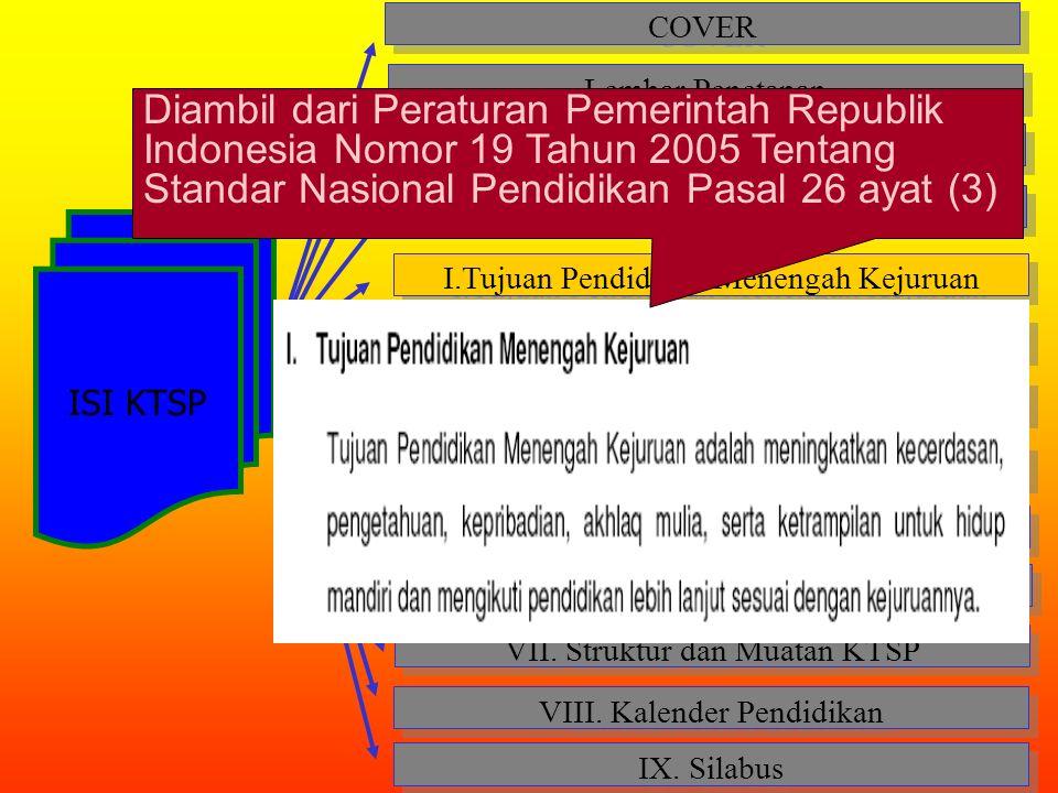 COVER III.Tujuan SMK I.Tujuan Pendidikan Menengah Kejuruan Kata Pengantar Daftar Isi V.