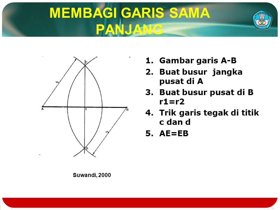 MEMBAGI GARIS SAMA PANJANG 1.Gambar garis A-B 2.Buat busur jangka pusat di A 3.Buat busur pusat di B r1=r2 4.Trik garis tegak di titik c dan d 5.AE=EB Suwandi, 2000