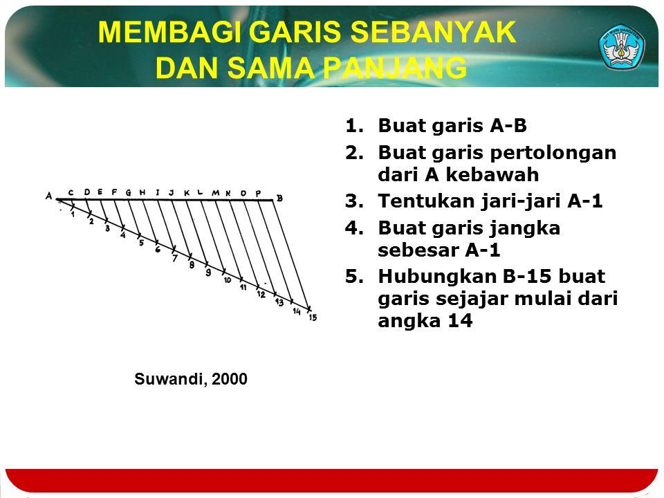 MEMBAGI GARIS SEBANYAK DAN SAMA PANJANG 1.Buat garis A-B 2.Buat garis pertolongan dari A kebawah 3.Tentukan jari-jari A-1 4.Buat garis jangka sebesar A-1 5.Hubungkan B-15 buat garis sejajar mulai dari angka 14 Suwandi, 2000