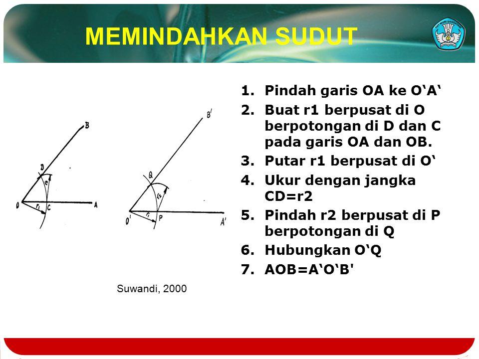 MEMINDAHKAN SUDUT 1.Pindah garis OA ke O'A' 2.Buat r1 berpusat di O berpotongan di D dan C pada garis OA dan OB.