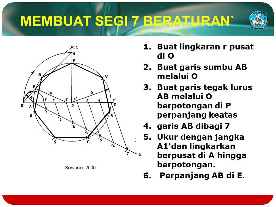 MEMBUAT SEGI 7 BERATURAN` 1.Buat lingkaran r pusat di O 2.Buat garis sumbu AB melalui O 3.Buat garis tegak lurus AB melalui O berpotongan di P perpanjang keatas 4.garis AB dibagi 7 5.Ukur dengan jangka A1'dan lingkarkan berpusat di A hingga berpotongan.