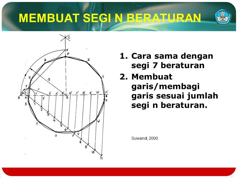 MEMBUAT SEGI N BERATURAN 1.Cara sama dengan segi 7 beraturan 2.Membuat garis/membagi garis sesuai jumlah segi n beraturan.