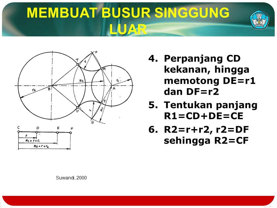 MEMBUAT BUSUR SINGGUNG LUAR 4.Perpanjang CD kekanan, hingga memotong DE=r1 dan DF=r2 5.Tentukan panjang R1=CD+DE=CE 6.R2=r+r2, r2=DF sehingga R2=CF Suwandi, 2000