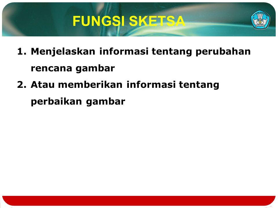 FUNGSI SKETSA 1.Menjelaskan informasi tentang perubahan rencana gambar 2.Atau memberikan informasi tentang perbaikan gambar