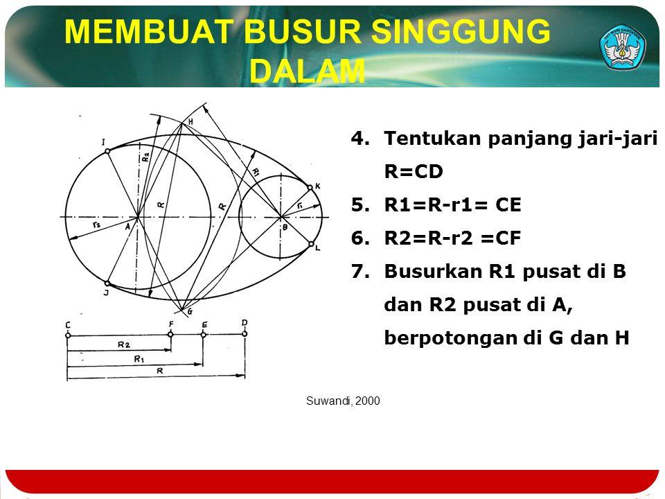 MEMBUAT BUSUR SINGGUNG DALAM 4.Tentukan panjang jari-jari R=CD 5.R1=R-r1= CE 6.R2=R-r2 =CF 7.Busurkan R1 pusat di B dan R2 pusat di A, berpotongan di G dan H Suwandi, 2000
