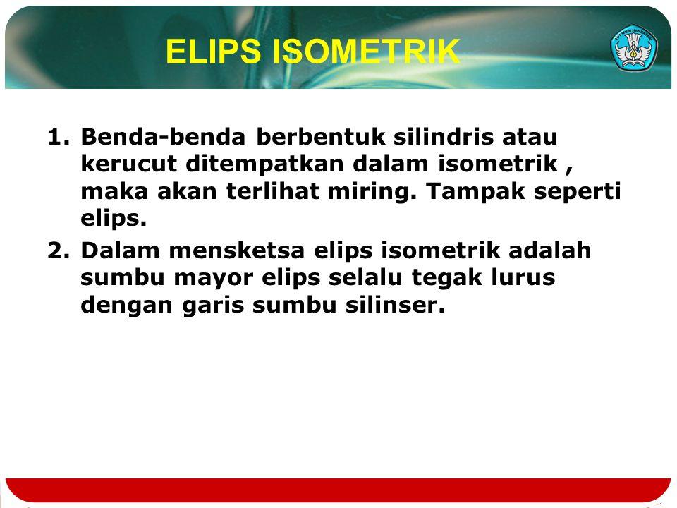 ELIPS ISOMETRIK 1.Benda-benda berbentuk silindris atau kerucut ditempatkan dalam isometrik, maka akan terlihat miring.