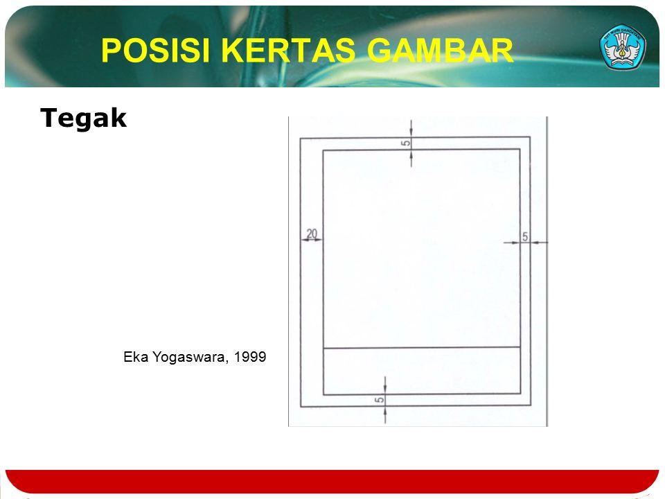 PENSKETSAAN PERSPEKTIF 1 TITIK HILANG Eka Yogaswara, 2004