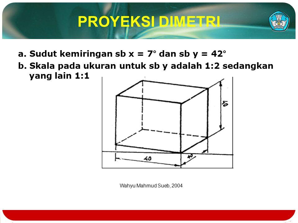 PROYEKSI DIMETRI a. Sudut kemiringan sb x = 7° dan sb y = 42° b.