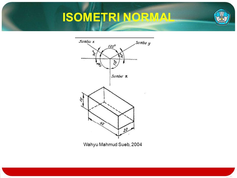 ISOMETRI NORMAL Wahyu Mahmud Sueb, 2004