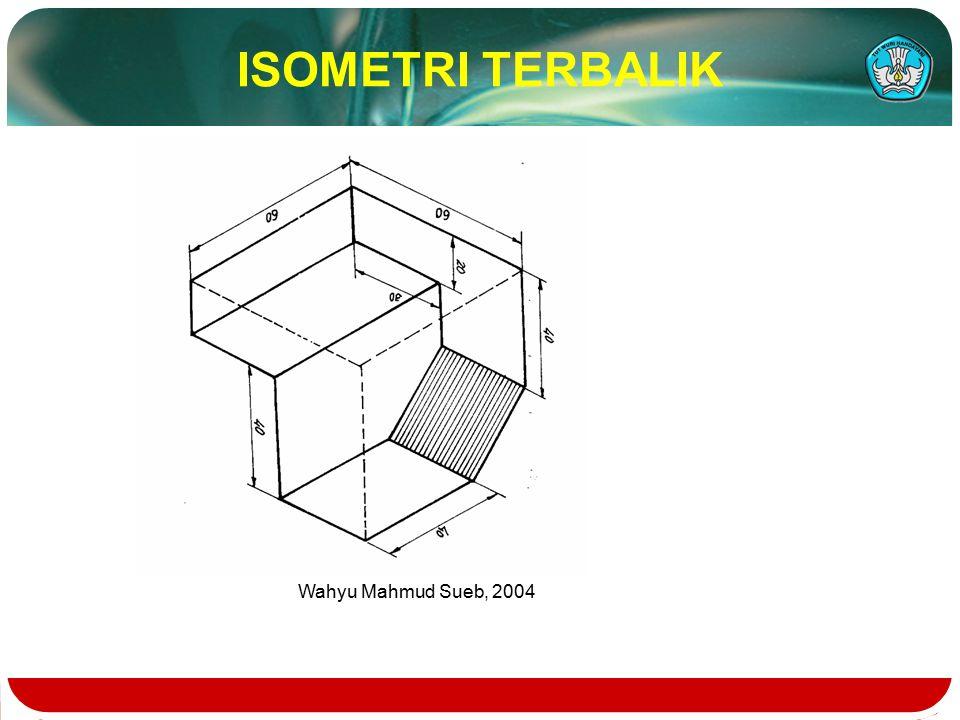 ISOMETRI TERBALIK Wahyu Mahmud Sueb, 2004