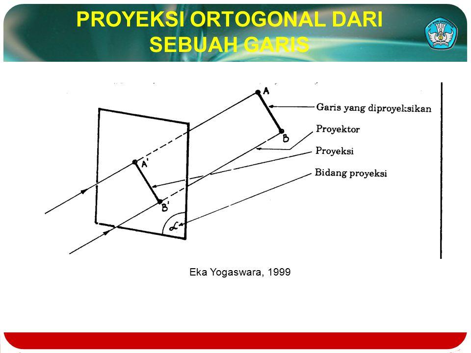PROYEKSI ORTOGONAL DARI SEBUAH GARIS Eka Yogaswara, 1999
