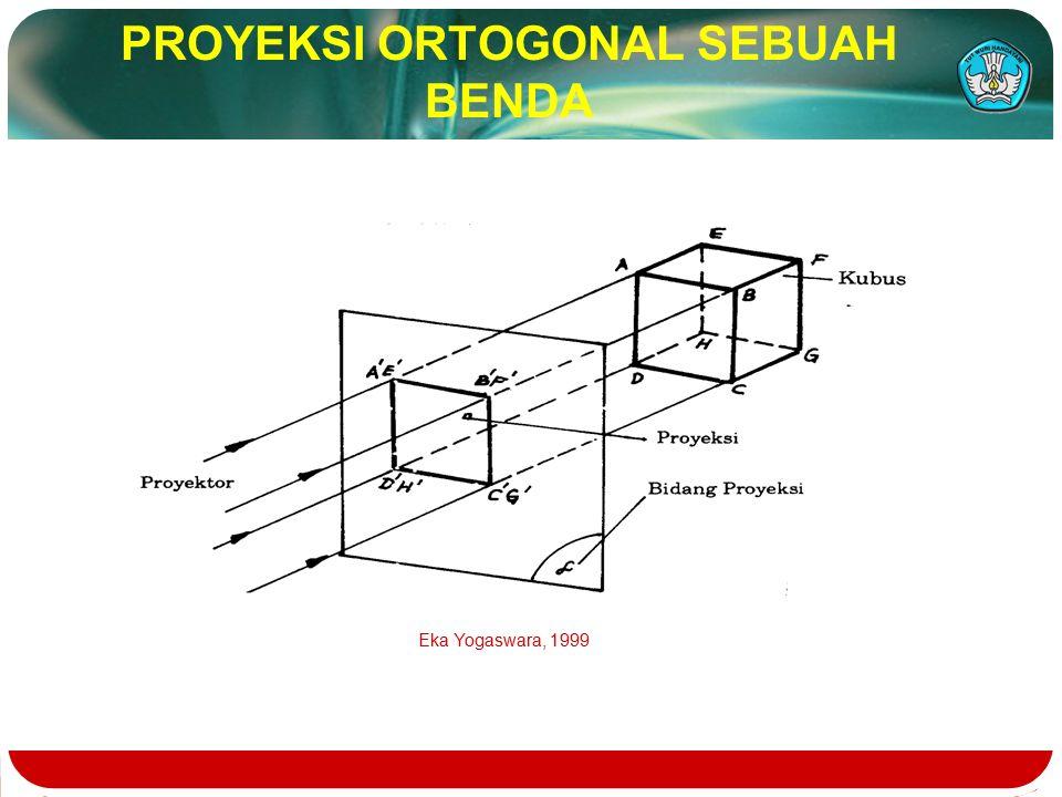 PROYEKSI ORTOGONAL SEBUAH BENDA Eka Yogaswara, 1999