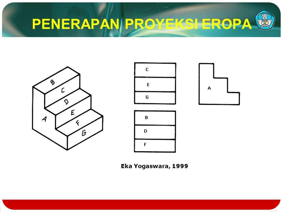 PENERAPAN PROYEKSI EROPA Eka Yogaswara, 1999