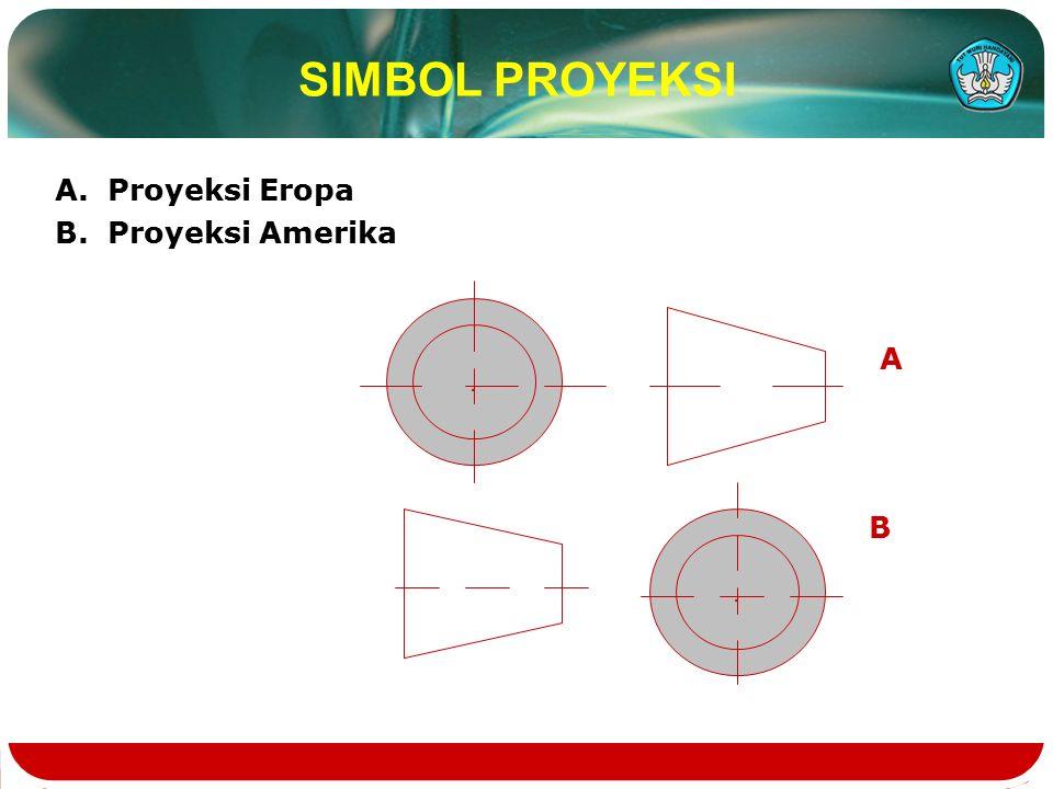 SIMBOL PROYEKSI.. A.Proyeksi Eropa B.Proyeksi Amerika A B