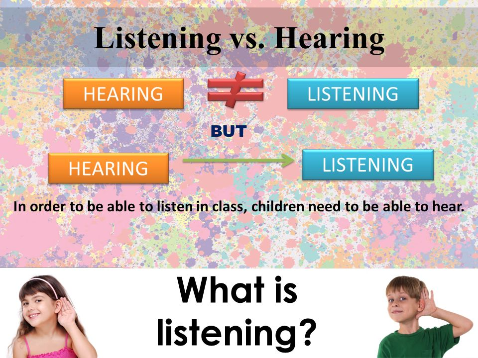 What is listening. Listening vs.
