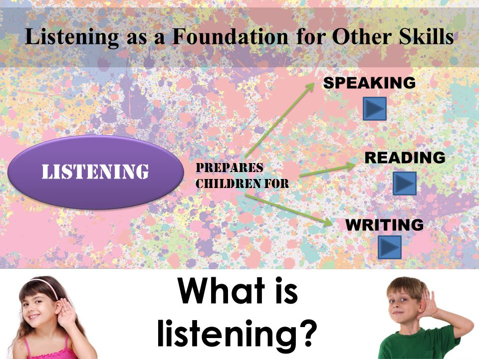 Background to the Teaching of Listening Learning Channels Source: https://www.youtube.com/watch?v=ICxzJ0AktVo