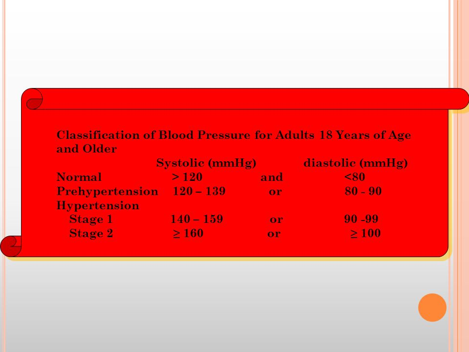Classification of Blood Pressure for Adults 18 Years of Age and Older Systolic (mmHg) diastolic (mmHg) Normal > 120 and <80 Prehypertension 120 – 139 or 80 - 90 Hypertension Stage 1 140 – 159 or 90 -99 Stage 2 ≥ 160 or ≥ 100