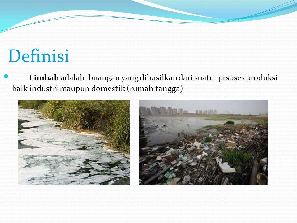 Pengolahan secara Biologi Mengunakan mikroorganisme untuk menghilangkan atau menghancurkan zat polutan.