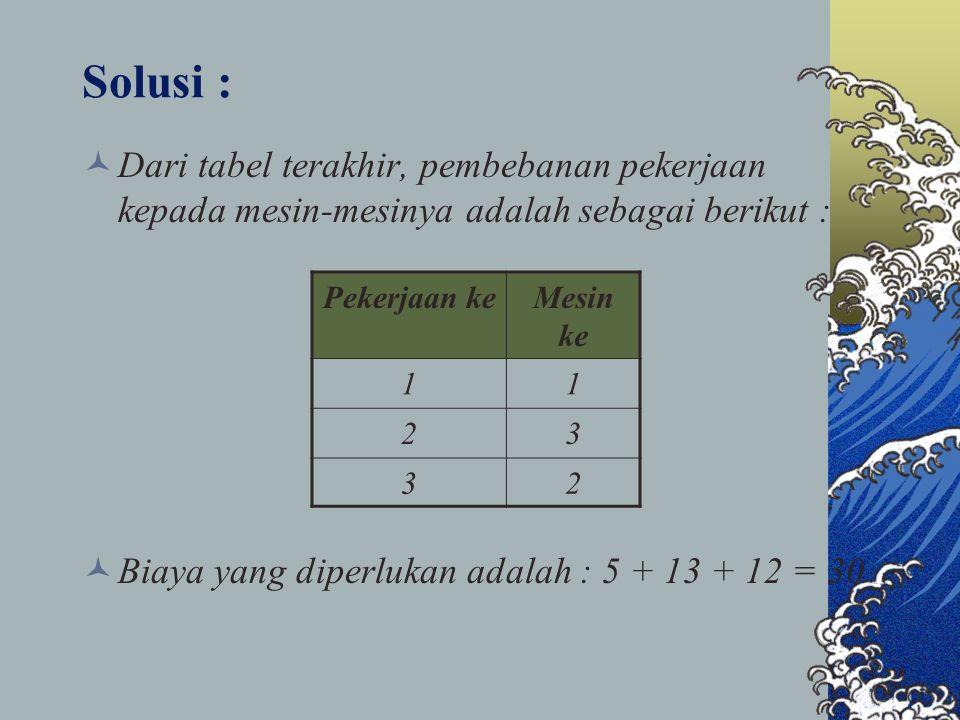 Solusi : Dari tabel terakhir, pembebanan pekerjaan kepada mesin-mesinya adalah sebagai berikut : Biaya yang diperlukan adalah : 5 + 13 + 12 = 30 Peker