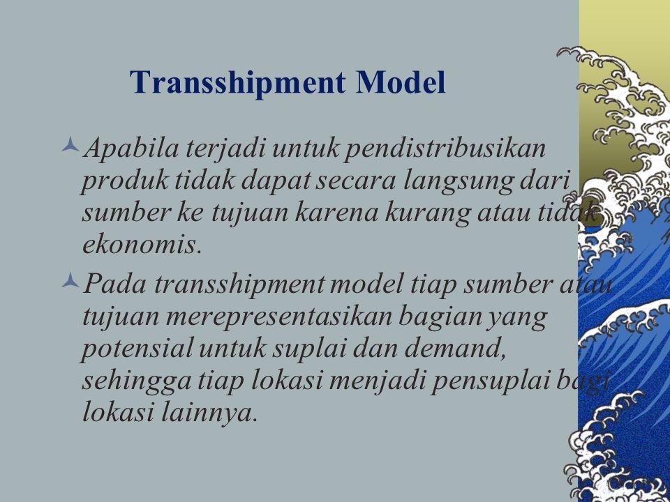 Transshipment Model Apabila terjadi untuk pendistribusikan produk tidak dapat secara langsung dari sumber ke tujuan karena kurang atau tidak ekonomis.