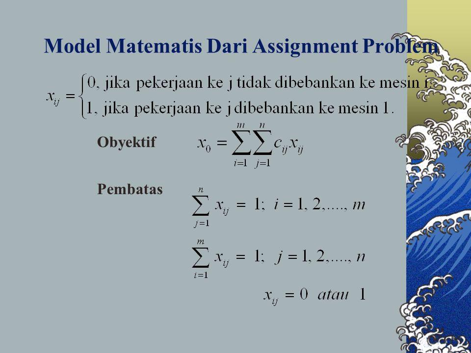Model Matematis Dari Assignment Problem Obyektif Pembatas
