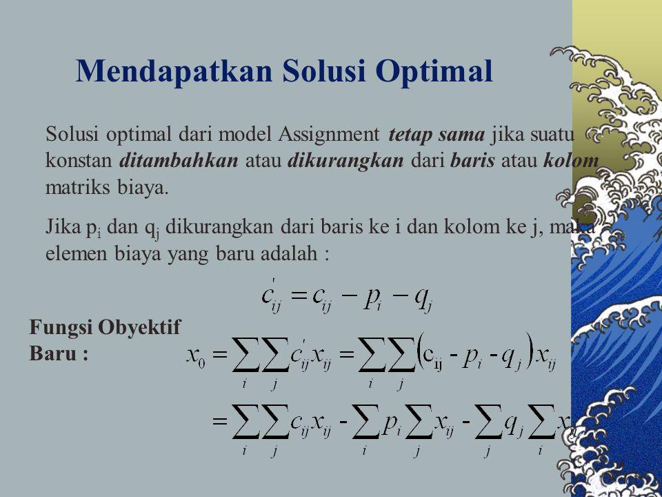 Mendapatkan Solusi Optimal Solusi optimal dari model Assignment tetap sama jika suatu konstan ditambahkan atau dikurangkan dari baris atau kolom matri