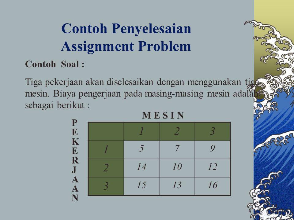 Contoh Penyelesaian Assignment Problem Contoh Soal : Tiga pekerjaan akan diselesaikan dengan menggunakan tiga mesin.
