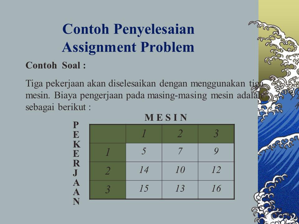 Contoh Penyelesaian Assignment Problem Contoh Soal : Tiga pekerjaan akan diselesaikan dengan menggunakan tiga mesin. Biaya pengerjaan pada masing-masi