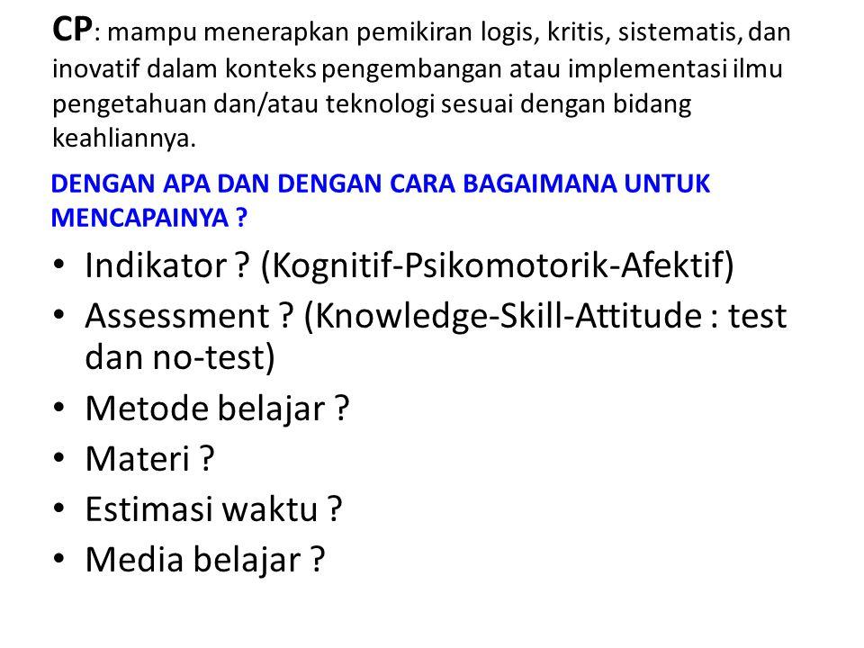 PASAL 14 AYAT (3) METODE PEMBELAJARAN DI PT 1.DISKUSI KELOMPOK 2.SIMULASI 3.STUDI KASUS 4.PEMBELAJARAN KOLABORATIF 5.PEMBELAJARAN KOOPERATIF 6.PEMBELAJARAN BERBASIS PROYEK 7.PEMBELAJARAN BERBASIS MASALAH 8.METODE PEMBELAJARAN LAINNYA DALAM KOLOM METODE TULISKAN METODE YANG AKAN DIGUNAKAN UNTUK MEMFASILITASI PEMBELAJARAN MAHASISWA