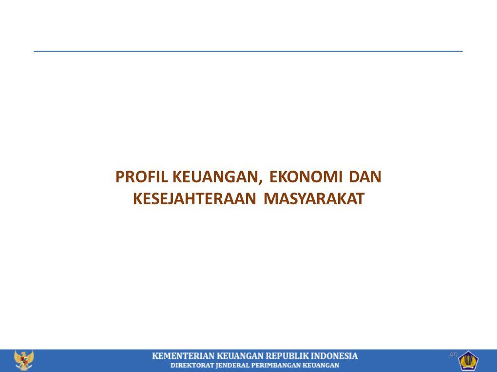 PROFIL KEUANGAN, EKONOMI DAN KESEJAHTERAAN MASYARAKAT 49