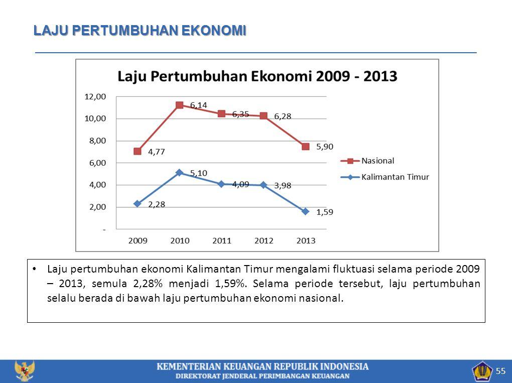 55 LAJU PERTUMBUHAN EKONOMI Laju pertumbuhan ekonomi Kalimantan Timur mengalami fluktuasi selama periode 2009 – 2013, semula 2,28% menjadi 1,59%. Sela