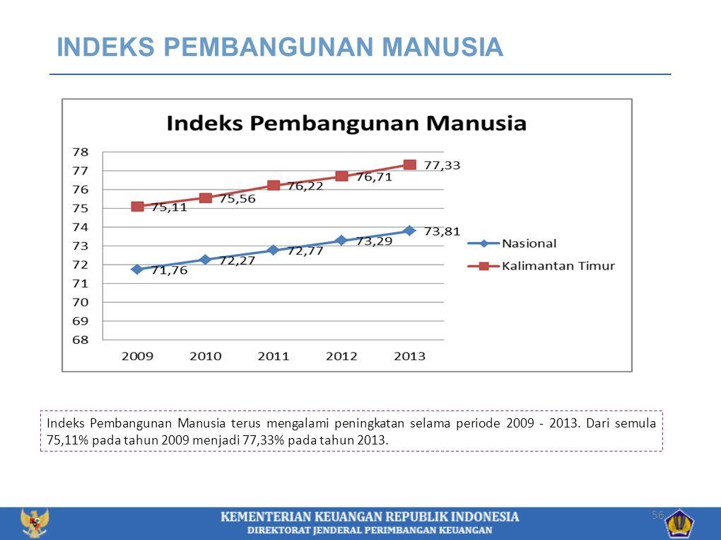 INDEKS PEMBANGUNAN MANUSIA 56 Indeks Pembangunan Manusia terus mengalami peningkatan selama periode 2009 - 2013. Dari semula 75,11% pada tahun 2009 me