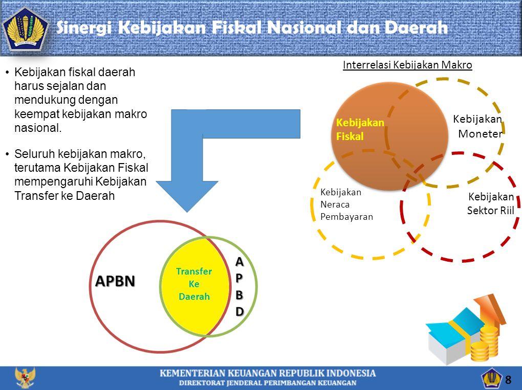 Sinergi Kebijakan Fiskal Nasional dan Daerah Kebijakan Moneter Kebijakan Neraca Pembayaran Kebijakan Sektor Riil Kebijakan Fiskal Kebijakan fiskal daerah harus sejalan dan mendukung dengan keempat kebijakan makro nasional.