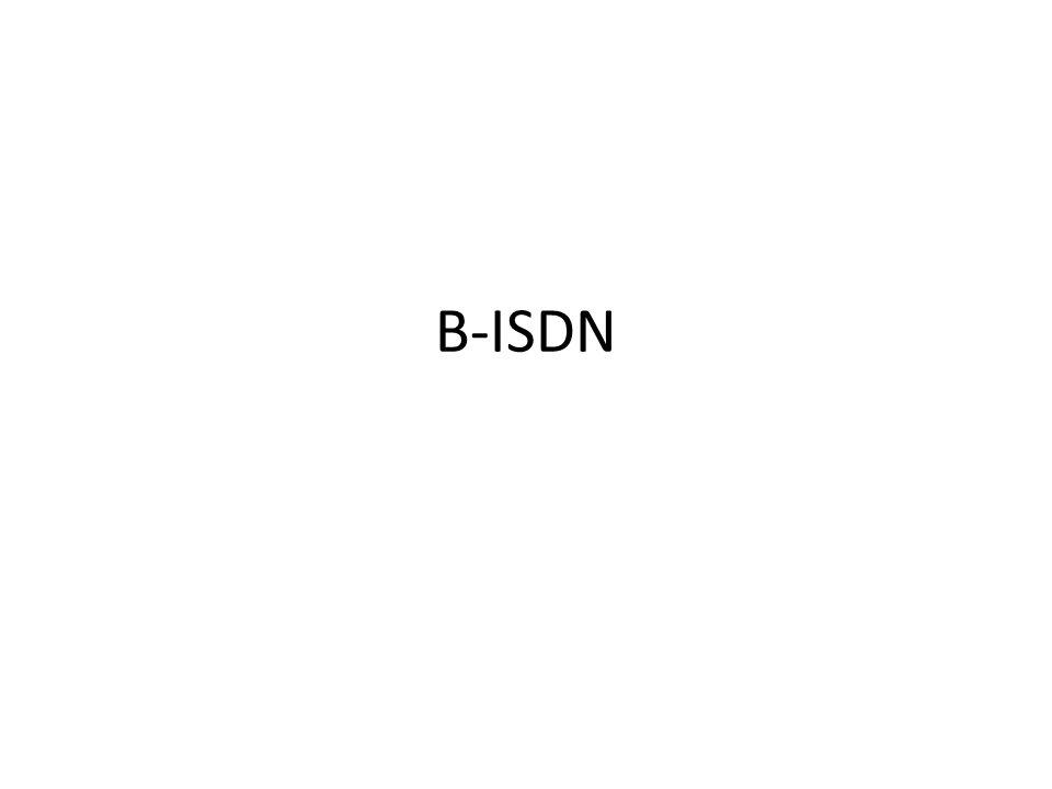 B-ISDN