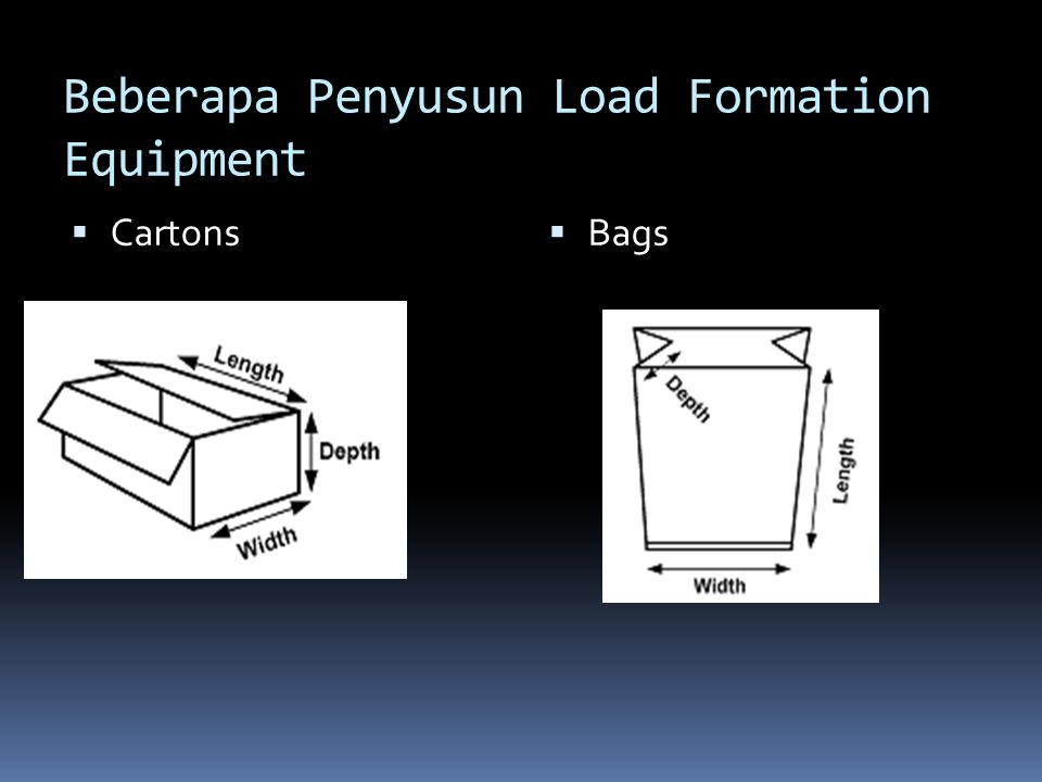  Cartons  Bags Beberapa Penyusun Load Formation Equipment