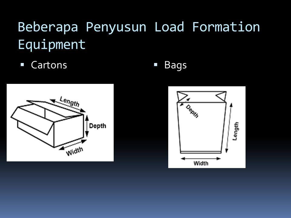  Cartons  Bags Beberapa Penyusun Load Formation Equipment