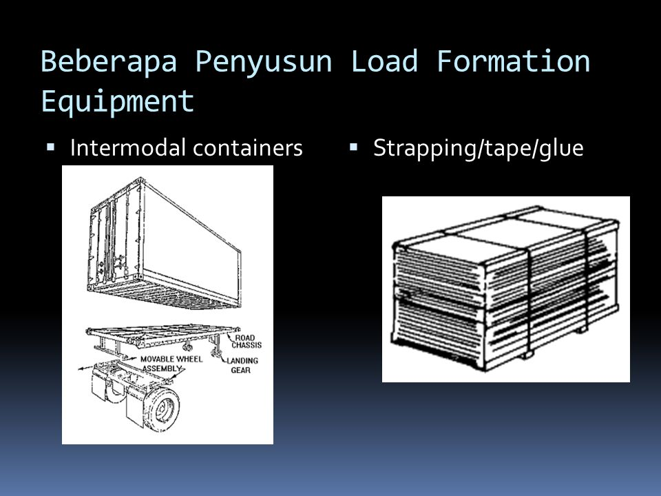  Intermodal containers  Strapping/tape/glue Beberapa Penyusun Load Formation Equipment