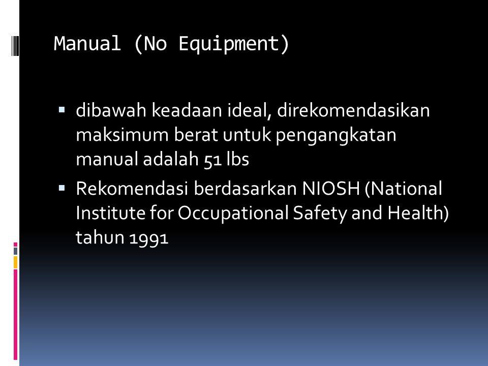 Manual (No Equipment)  dibawah keadaan ideal, direkomendasikan maksimum berat untuk pengangkatan manual adalah 51 lbs  Rekomendasi berdasarkan NIOSH