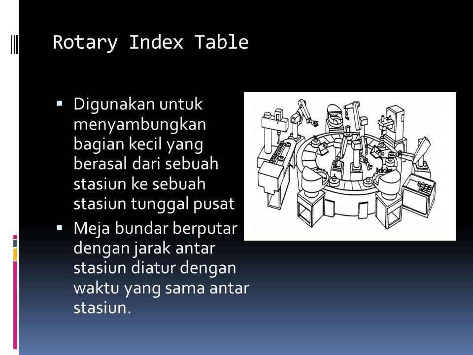 Rotary Index Table  Digunakan untuk menyambungkan bagian kecil yang berasal dari sebuah stasiun ke sebuah stasiun tunggal pusat  Meja bundar berputa